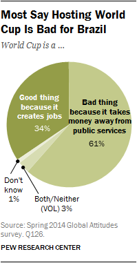 Full report available at the Pew Research Center