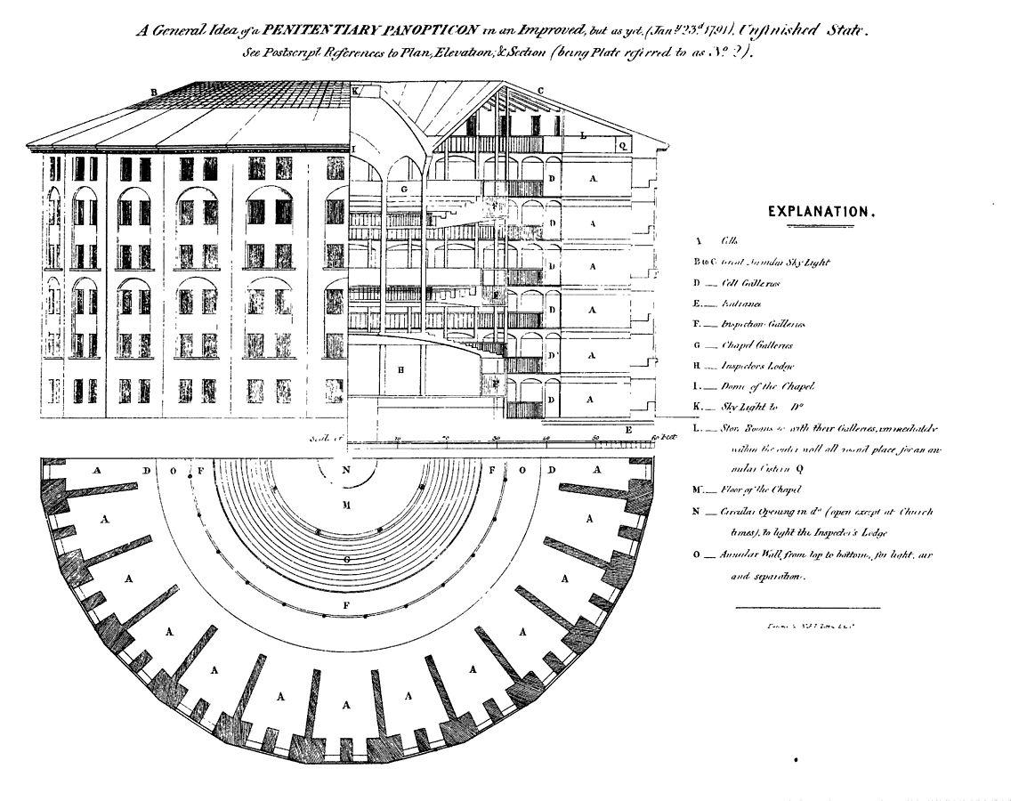 Penetentiary_Panopticon_Plan